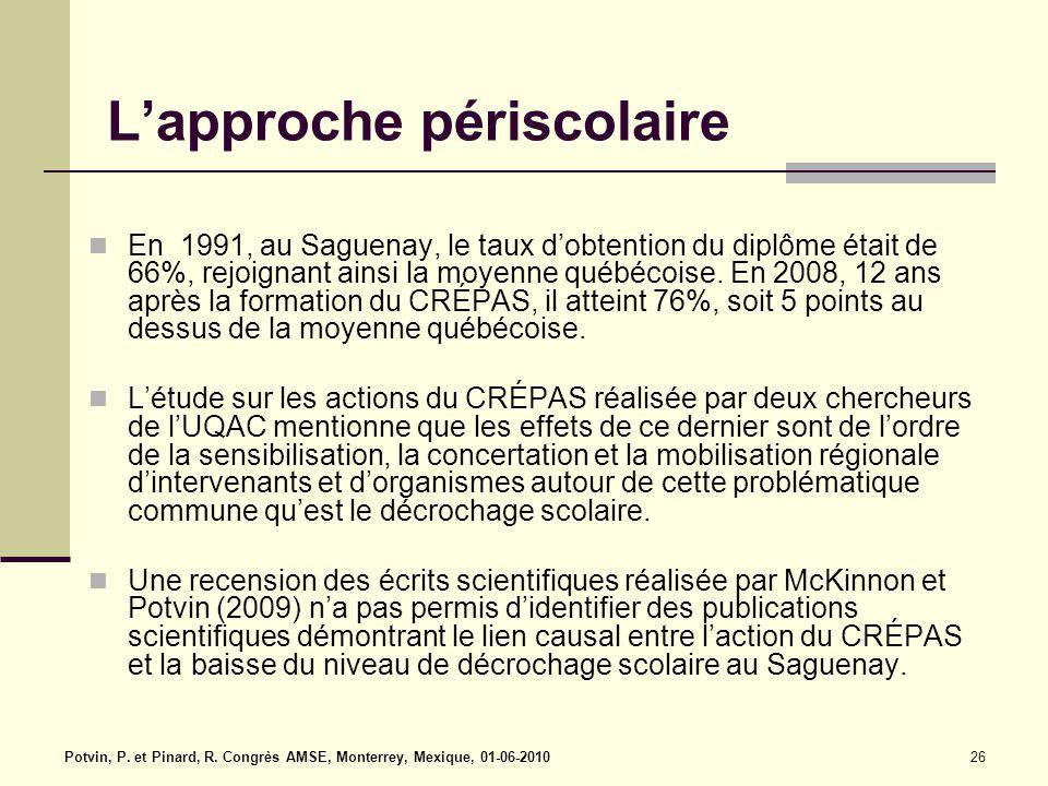 Potvin, P. et Pinard, R. Congrès AMSE, Monterrey, Mexique, 01-06-201026 L'approche périscolaire En 1991, au Saguenay, le taux d'obtention du diplôme é