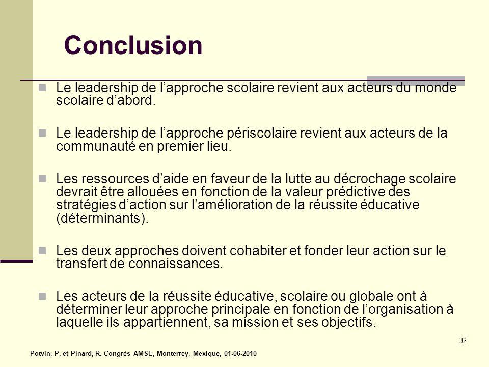 Conclusion Le leadership de l'approche scolaire revient aux acteurs du monde scolaire d'abord. Le leadership de l'approche périscolaire revient aux ac
