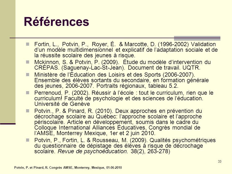 Références Fortin, L., Potvin, P., Royer, É. & Marcotte, D. (1996-2002) Validation d'un modèle multidimensionnel et explicatif de l'adaptation sociale
