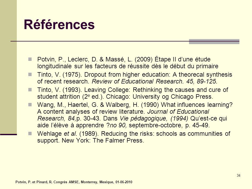 Références Potvin, P., Leclerc, D. & Massé, L. (2009) Étape II d'une étude longitudinale sur les facteurs de réussite dès le début du primaire Tinto,