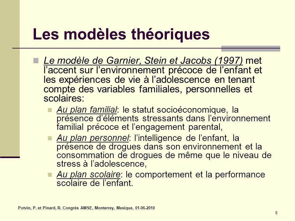 Potvin, P. et Pinard, R. Congrès AMSE, Monterrey, Mexique, 01-06-2010 8 Les modèles théoriques Le modèle de Garnier, Stein et Jacobs (1997) met l'acce