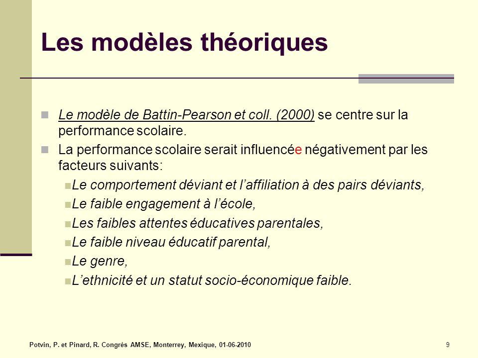 Potvin, P. et Pinard, R. Congrès AMSE, Monterrey, Mexique, 01-06-20109 Les modèles théoriques Le modèle de Battin-Pearson et coll. (2000) se centre su