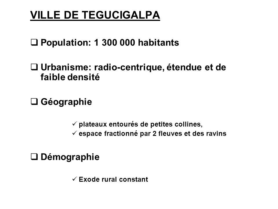 VILLE DE TEGUCIGALPA  Population: 1 300 000 habitants  Urbanisme: radio-centrique, étendue et de faible densité  Géographie plateaux entourés de petites collines, espace fractionné par 2 fleuves et des ravins  Démographie Exode rural constant