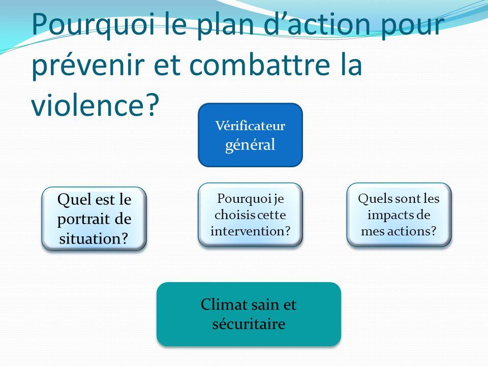 Pourquoi le plan d'action pour prévenir et combattre la violence? Vérificateur général Quel est le portrait de situation? Pourquoi je choisis cette in