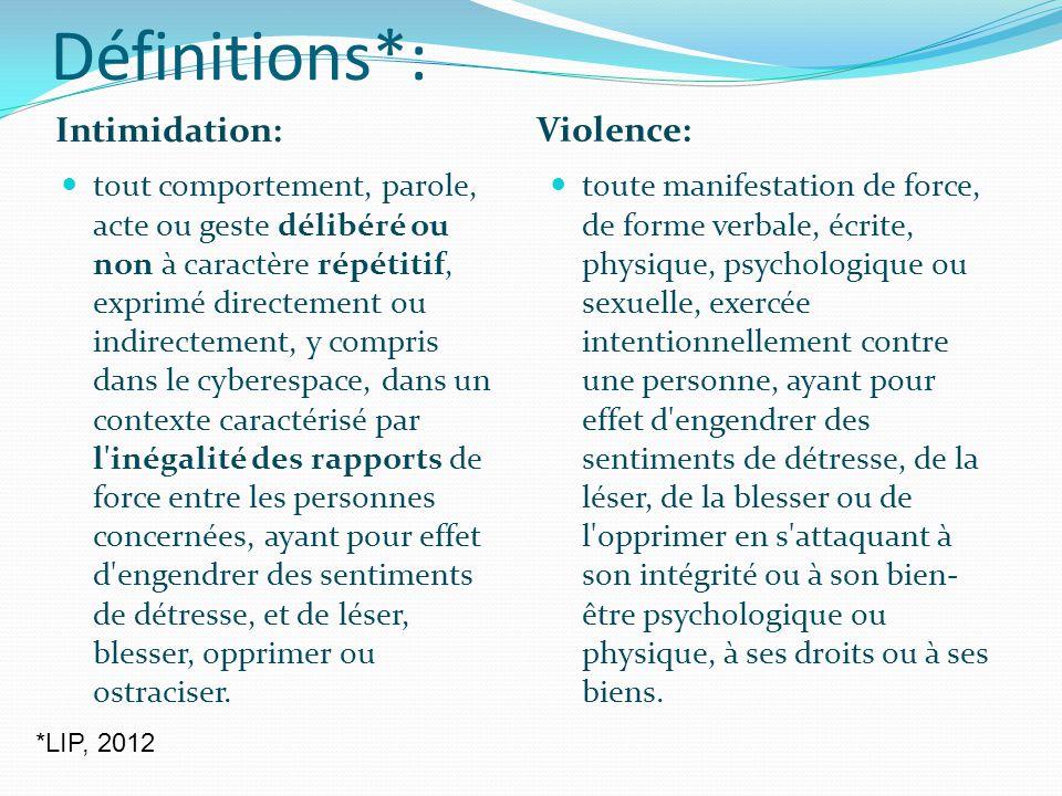Définitions*: Intimidation: Violence: tout comportement, parole, acte ou geste délibéré ou non à caractère répétitif, exprimé directement ou indirecte
