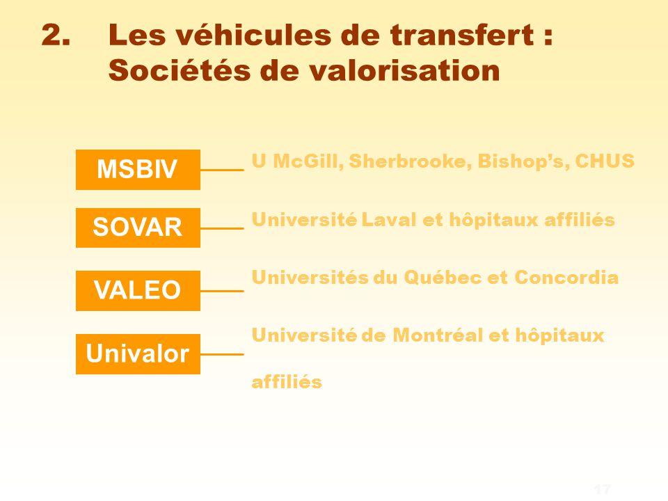 17 U McGill, Sherbrooke, Bishop's, CHUS Université Laval et hôpitaux affiliés Universités du Québec et Concordia Université de Montréal et hôpitaux affiliés MSBIVSOVARVALEOUnivalor 2.