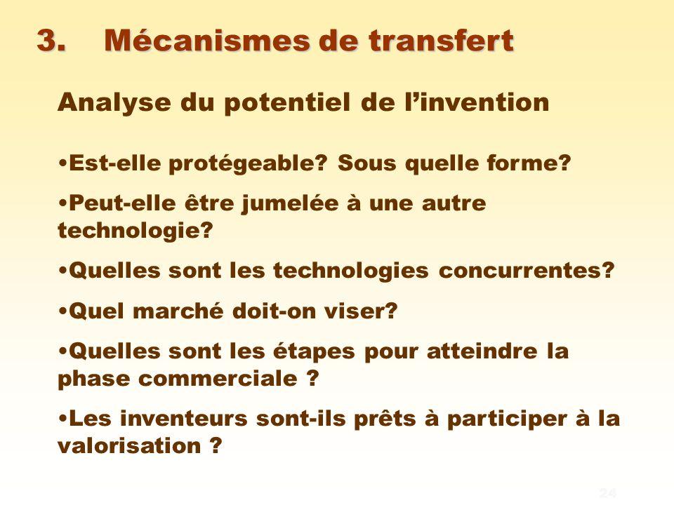 24 3. Mécanismes de transfert Analyse du potentiel de l'invention Est-elle protégeable.