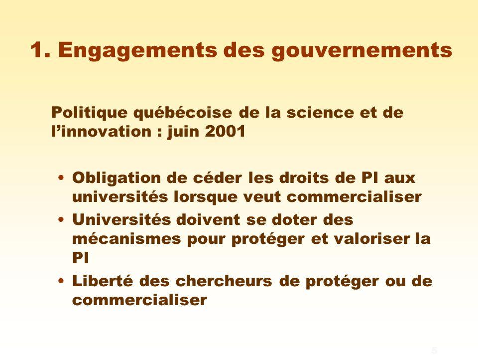 5 1. Engagements des gouvernements Politique québécoise de la science et de l'innovation : juin 2001 Obligation de céder les droits de PI aux universi