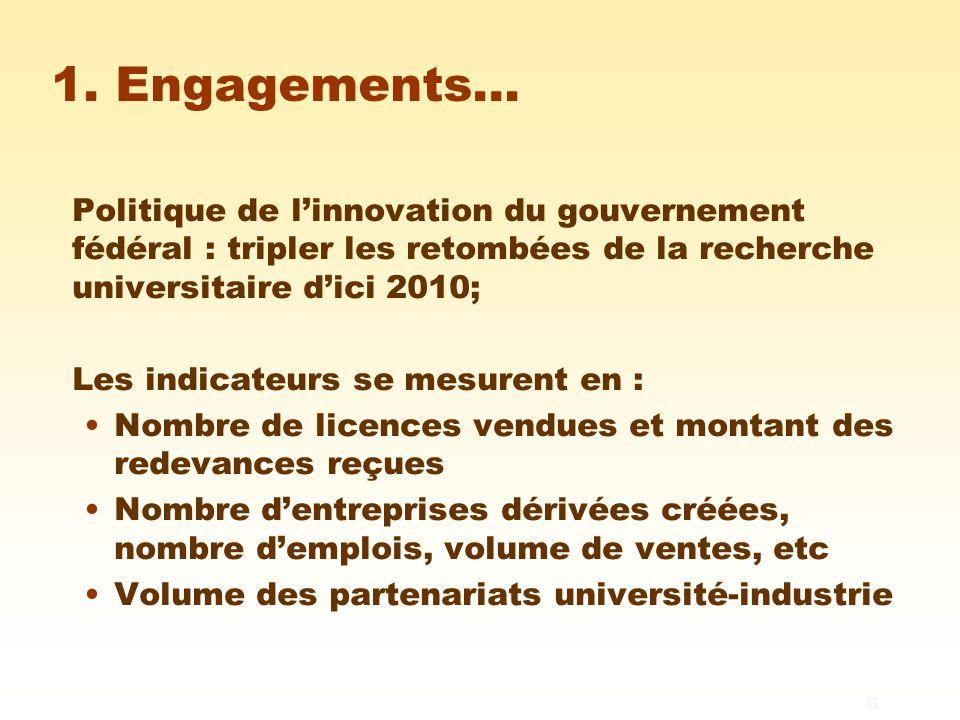 6 1. Engagements… Politique de l'innovation du gouvernement fédéral : tripler les retombées de la recherche universitaire d'ici 2010; Les indicateurs