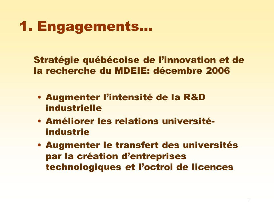 7 1. Engagements… Stratégie québécoise de l'innovation et de la recherche du MDEIE: décembre 2006 Augmenter l'intensité de la R&D industrielle Amélior