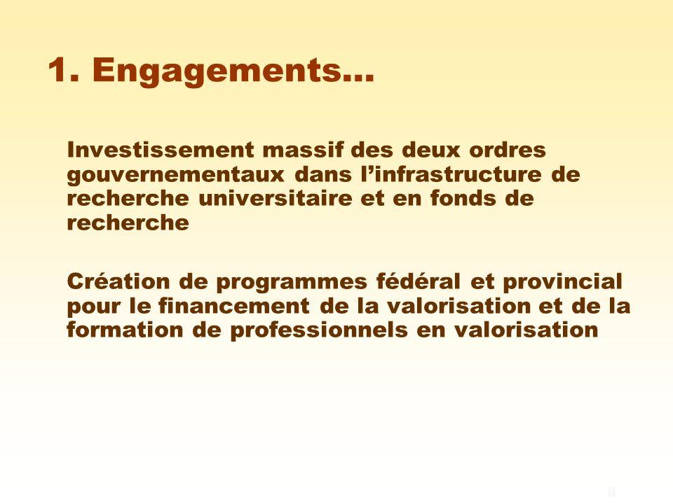 8 1. Engagements… Investissement massif des deux ordres gouvernementaux dans l'infrastructure de recherche universitaire et en fonds de recherche Créa