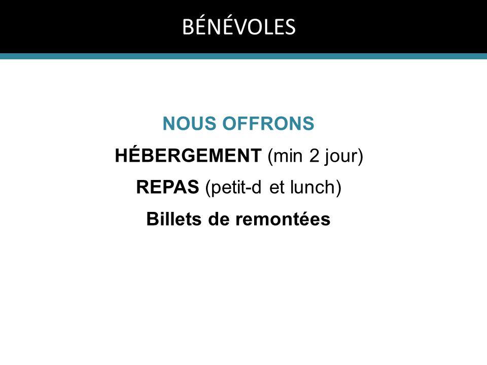 NOUS OFFRONS HÉBERGEMENT (min 2 jour) REPAS (petit-d et lunch) Billets de remontées BÉNÉVOLES