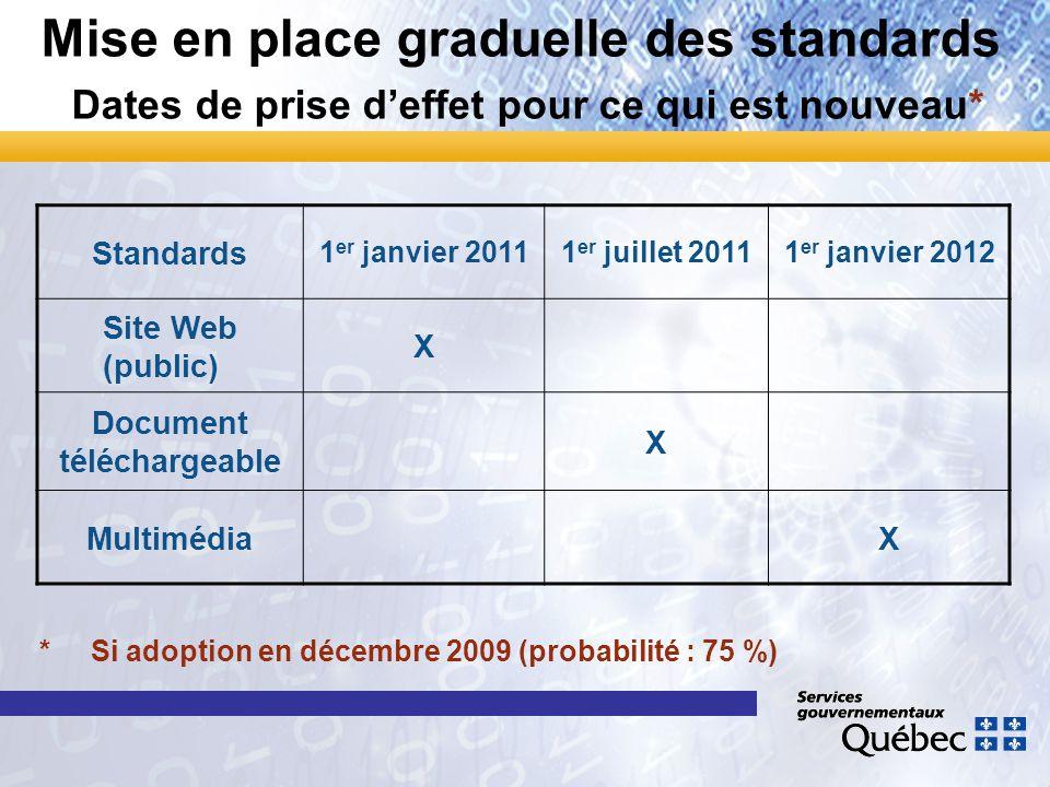Mise en place graduelle des standards Dates de prise d'effet pour ce qui est nouveau* Standards 1 er janvier 20111 er juillet 20111 er janvier 2012 Si