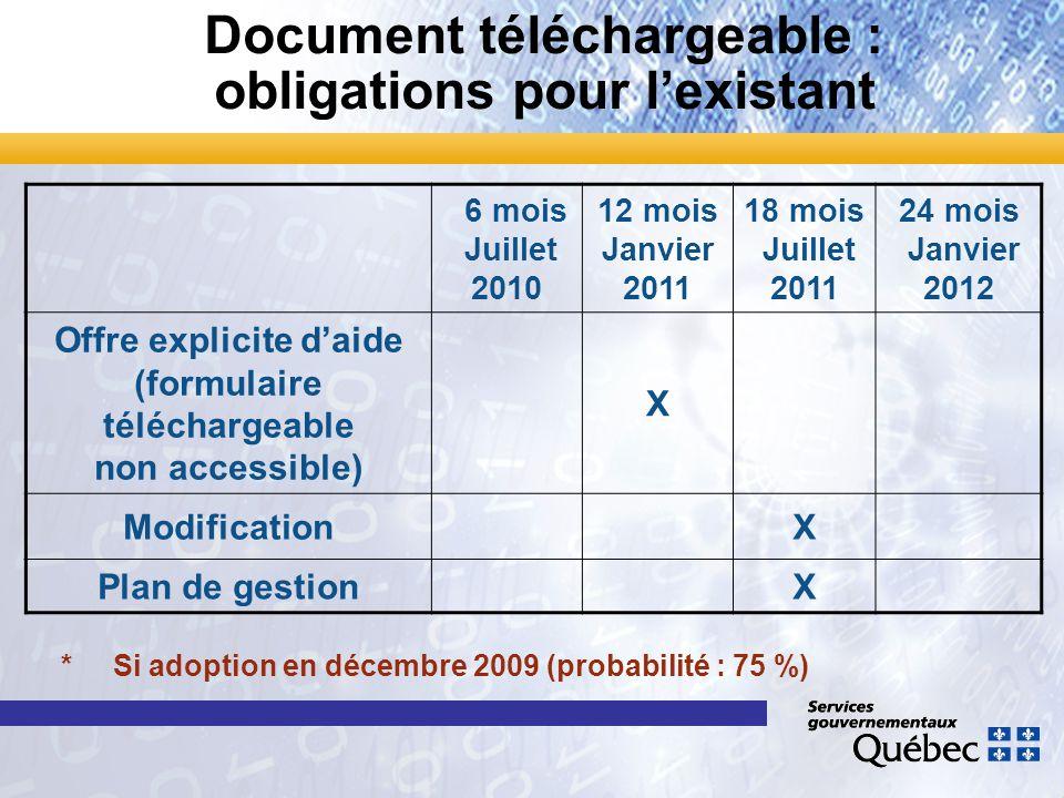 Document téléchargeable : obligations pour l'existant 6 mois Juillet 2010 12 mois Janvier 2011 18 mois Juillet 2011 24 mois Janvier 2012 Offre explici
