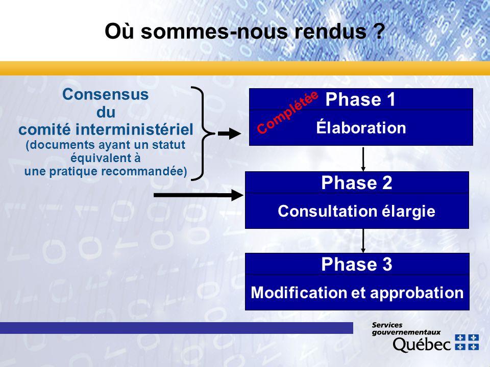 Où sommes-nous rendus ? Phase 1 Élaboration Phase 2 Consultation élargie Phase 3 Modification et approbation Consensus du comité interministériel (doc