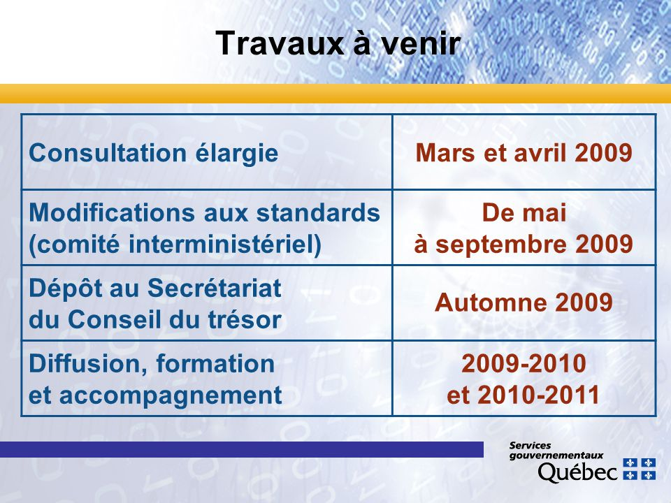 Travaux à venir Consultation élargieMars et avril 2009 Modifications aux standards (comité interministériel) De mai à septembre 2009 Dépôt au Secrétariat du Conseil du trésor Automne 2009 Diffusion, formation et accompagnement 2009-2010 et 2010-2011