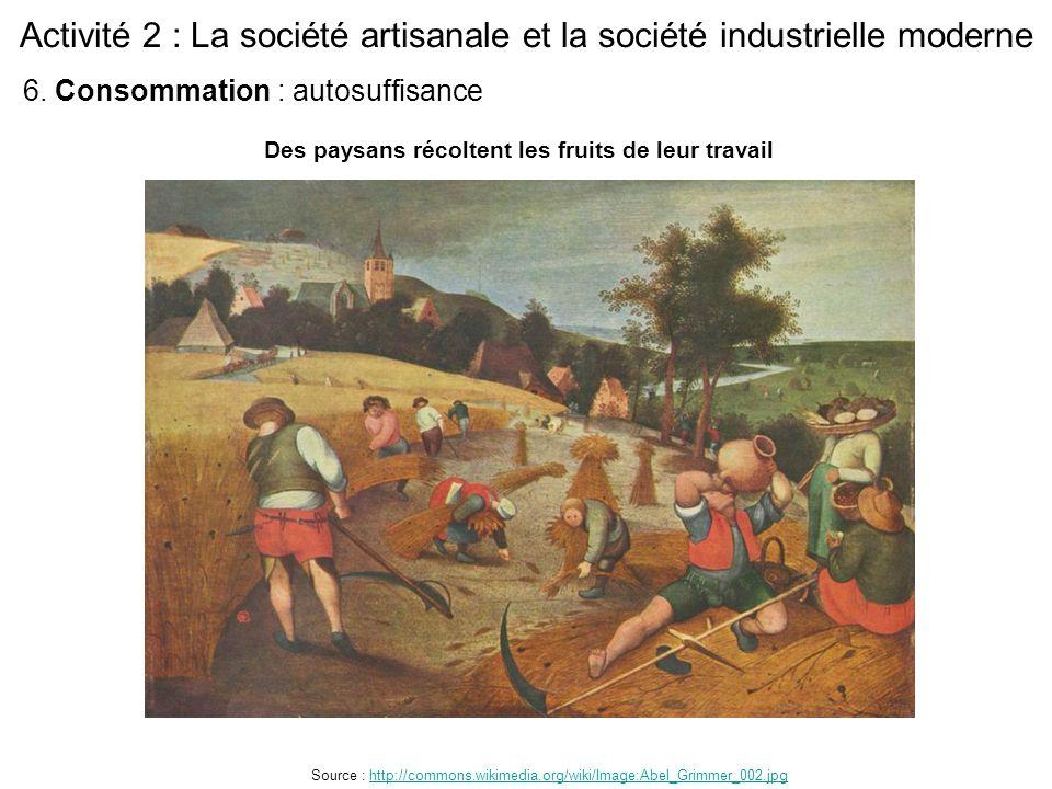Activité 2 : La société artisanale et la société industrielle moderne Des paysans récoltent les fruits de leur travail Source : http://commons.wikimedia.org/wiki/Image:Abel_Grimmer_002.jpghttp://commons.wikimedia.org/wiki/Image:Abel_Grimmer_002.jpg 6.