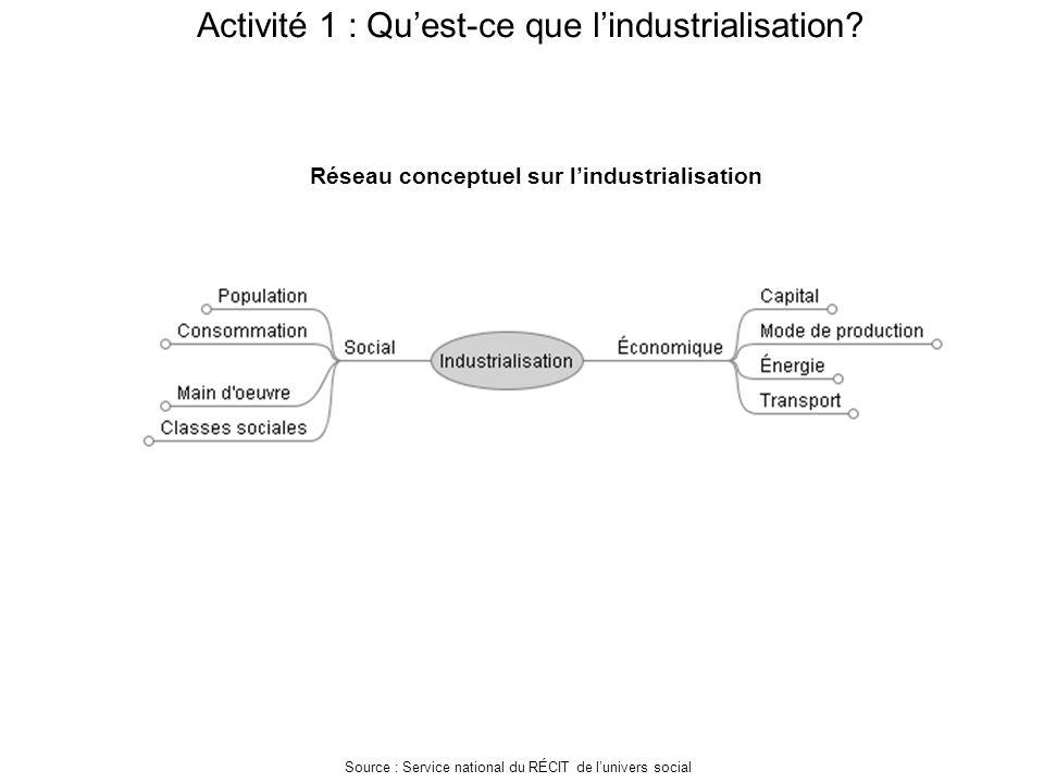 Activité 1 : Qu'est-ce que l'industrialisation? Source : Service national du RÉCIT de l'univers social Réseau conceptuel sur l'industrialisation