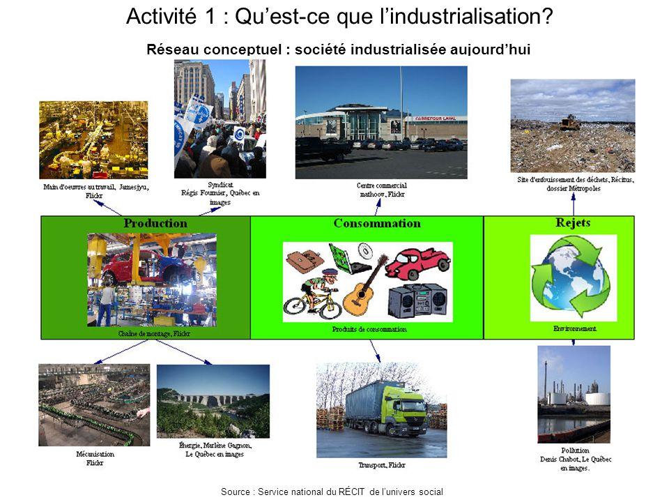 Activité 1 : Qu'est-ce que l'industrialisation? Source : Service national du RÉCIT de l'univers social Réseau conceptuel : société industrialisée aujo