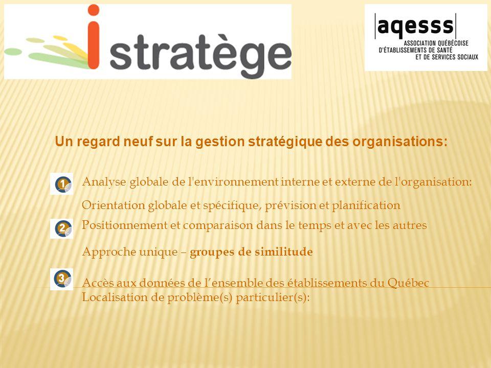 Un regard neuf sur la gestion stratégique des organisations: Analyse globale de l'environnement interne et externe de l'organisation: Positionnement e