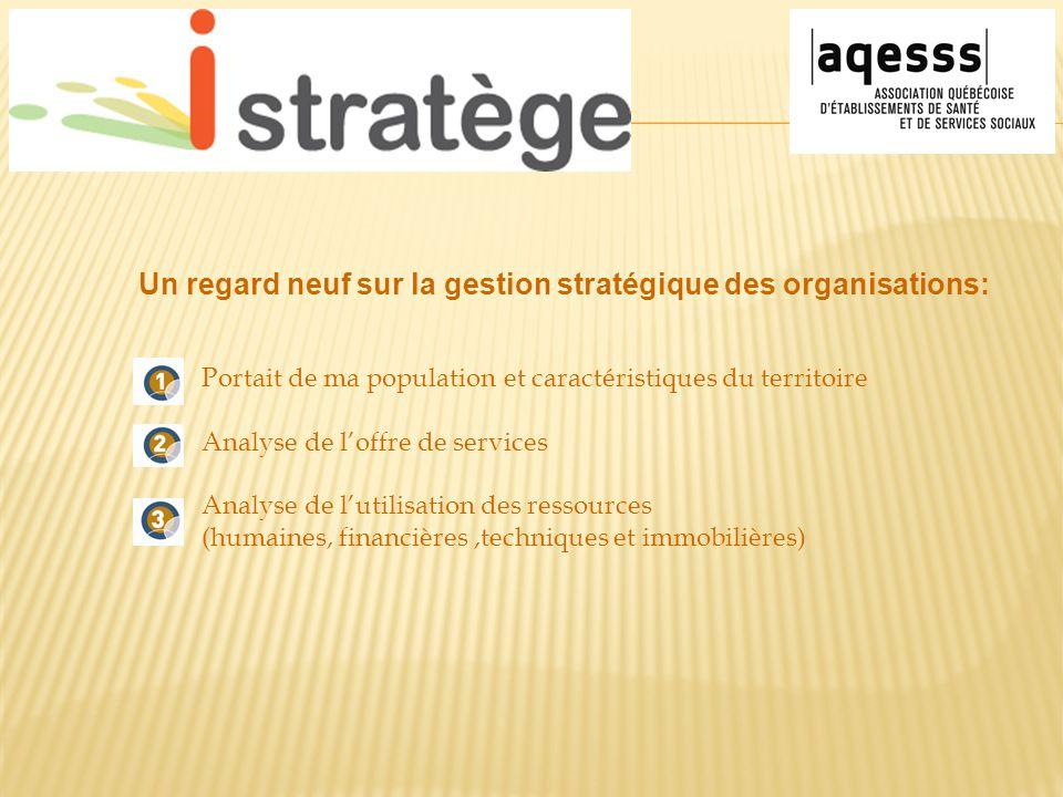 Un regard neuf sur la gestion stratégique des organisations: Portait de ma population et caractéristiques du territoire Analyse de l'offre de services Analyse de l'utilisation des ressources (humaines, financières,techniques et immobilières)