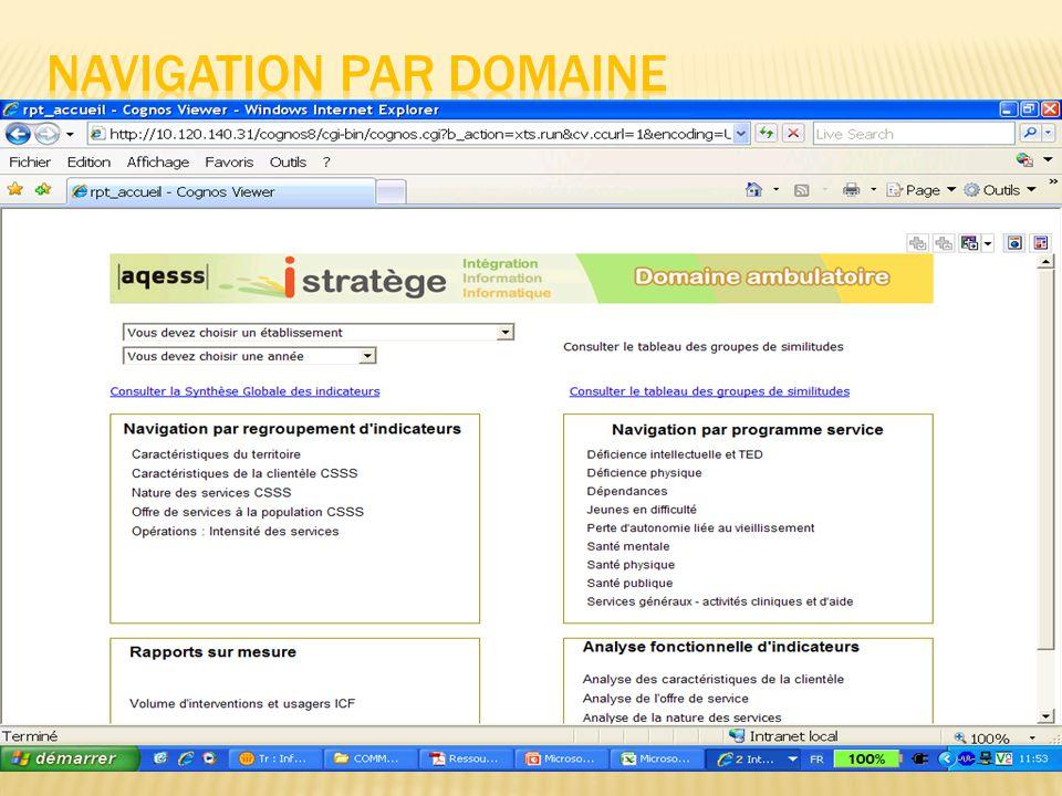 CINQ DOMAINES CINQ DOMAINES :  Domaine ambulatoire  Domaine financier  Domaine ressources humaines  Domaine hospitalier  Domaine ressources techniques et immobilières et plus …….