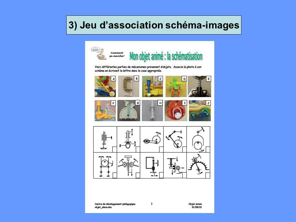 3) Jeu d'association schéma-images