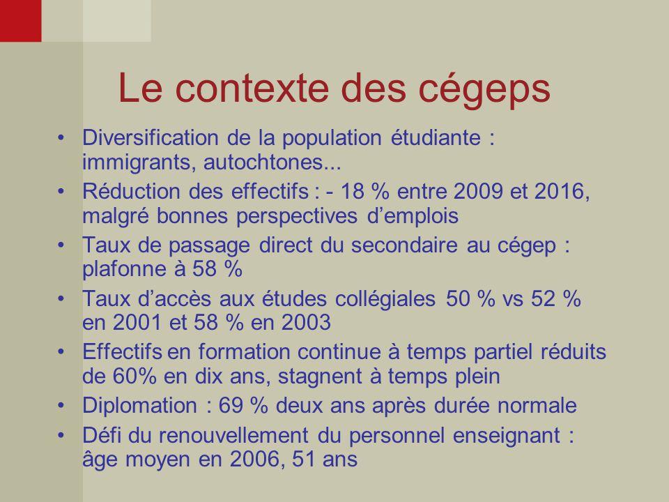 Le contexte des cégeps Diversification de la population étudiante : immigrants, autochtones...