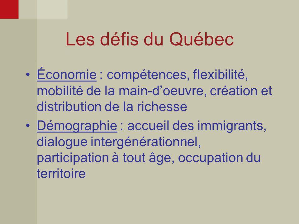 Les défis du Québec Économie : compétences, flexibilité, mobilité de la main-d'oeuvre, création et distribution de la richesse Démographie : accueil des immigrants, dialogue intergénérationnel, participation à tout âge, occupation du territoire
