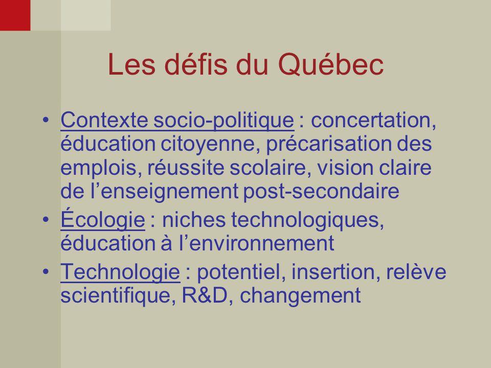 Les défis du Québec Contexte socio-politique : concertation, éducation citoyenne, précarisation des emplois, réussite scolaire, vision claire de l'enseignement post-secondaire Écologie : niches technologiques, éducation à l'environnement Technologie : potentiel, insertion, relève scientifique, R&D, changement