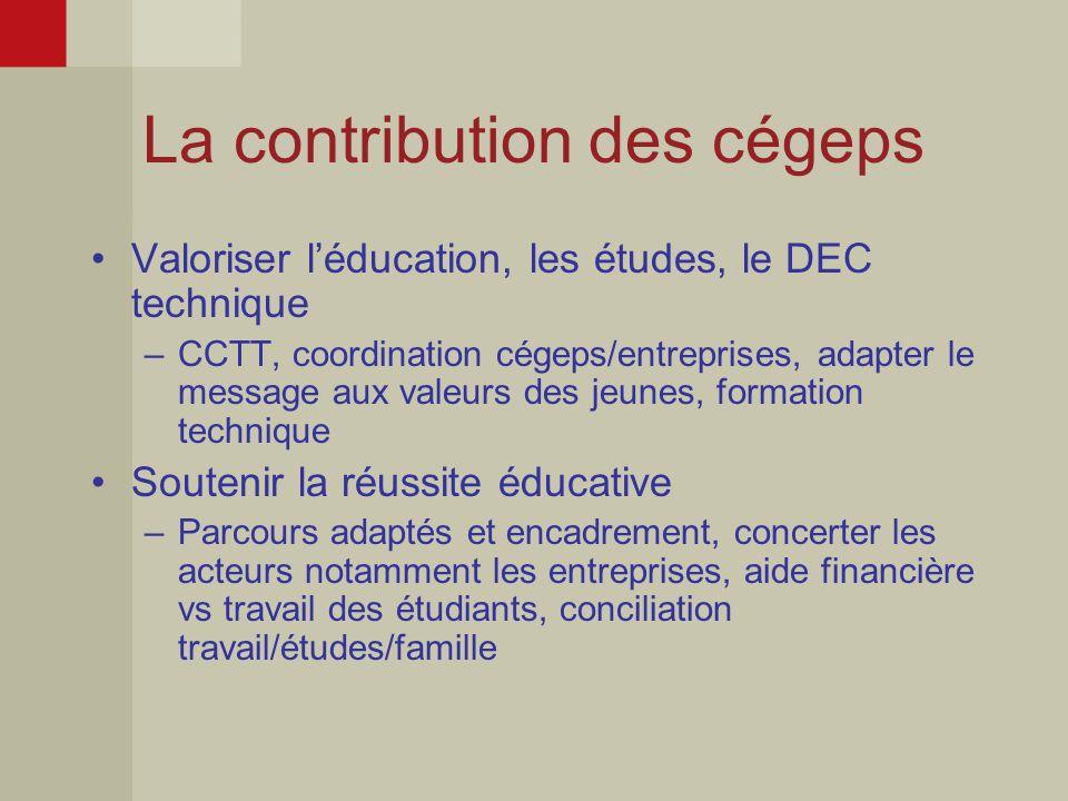 La contribution des cégeps Valoriser l'éducation, les études, le DEC technique –CCTT, coordination cégeps/entreprises, adapter le message aux valeurs