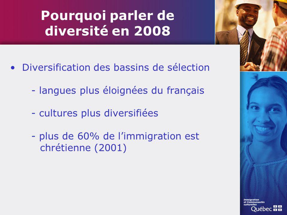 Pourquoi parler de diversité en 2008 Diversification des bassins de sélection - langues plus éloignées du français - cultures plus diversifiées - plus