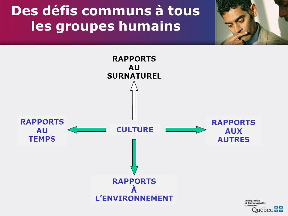Des défis communs à tous les groupes humains CULTURE RAPPORTS AU SURNATUREL RAPPORTS AUX AUTRES RAPPORTS AU TEMPS RAPPORTS À L'ENVIRONNEMENT