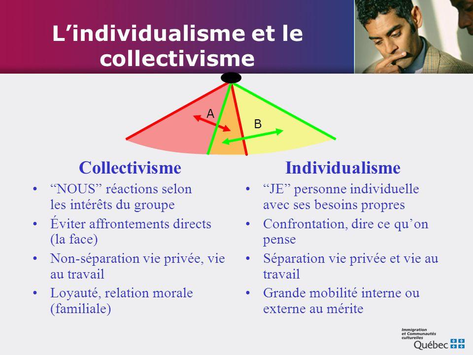 """L'individualisme et le collectivisme Collectivisme """"NOUS"""" réactions selon les intérêts du groupe Éviter affrontements directs (la face) Non-séparation"""