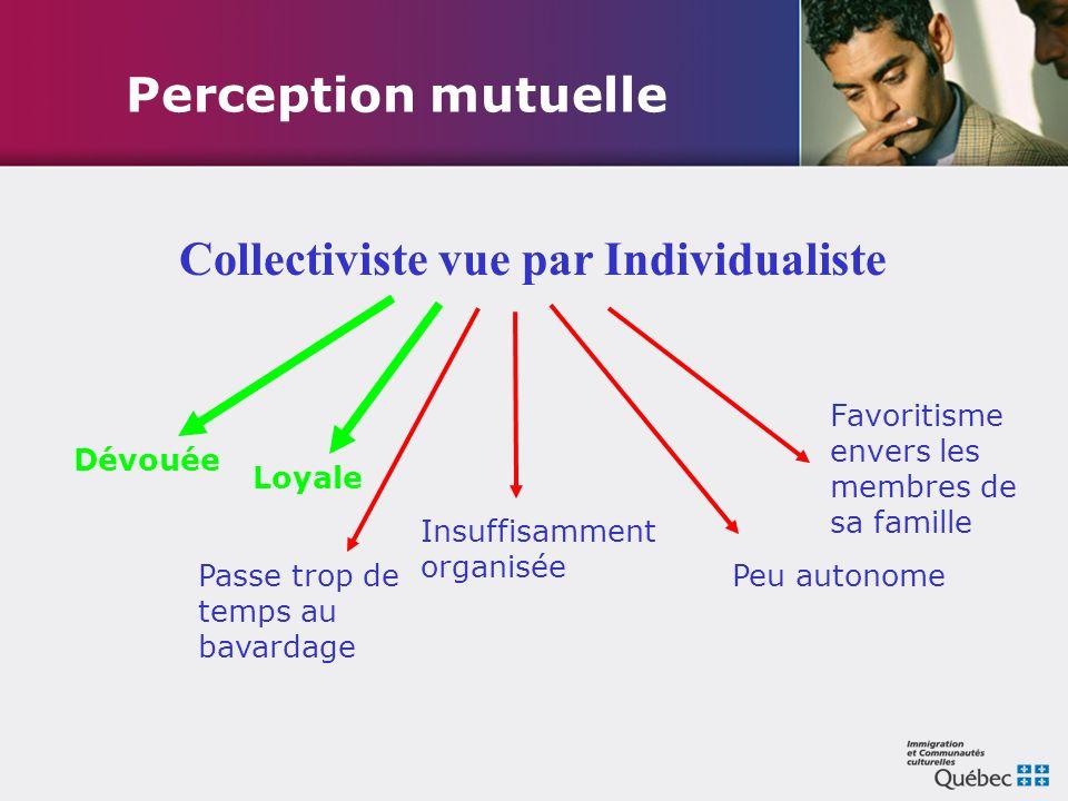 Perception mutuelle Collectiviste vue par Individualiste Passe trop de temps au bavardage Peu autonome Favoritisme envers les membres de sa famille In