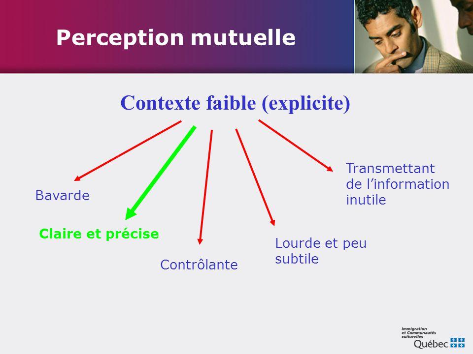 Perception mutuelle Contexte faible (explicite) Contrôlante Lourde et peu subtile Transmettant de l'information inutile Bavarde Claire et précise