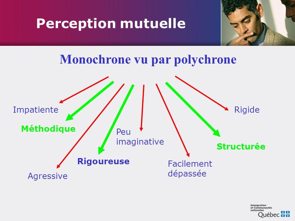 Perception mutuelle Monochrone vu par polychrone Structurée Rigoureuse Méthodique Impatiente Agressive Rigide Facilement dépassée Peu imaginative