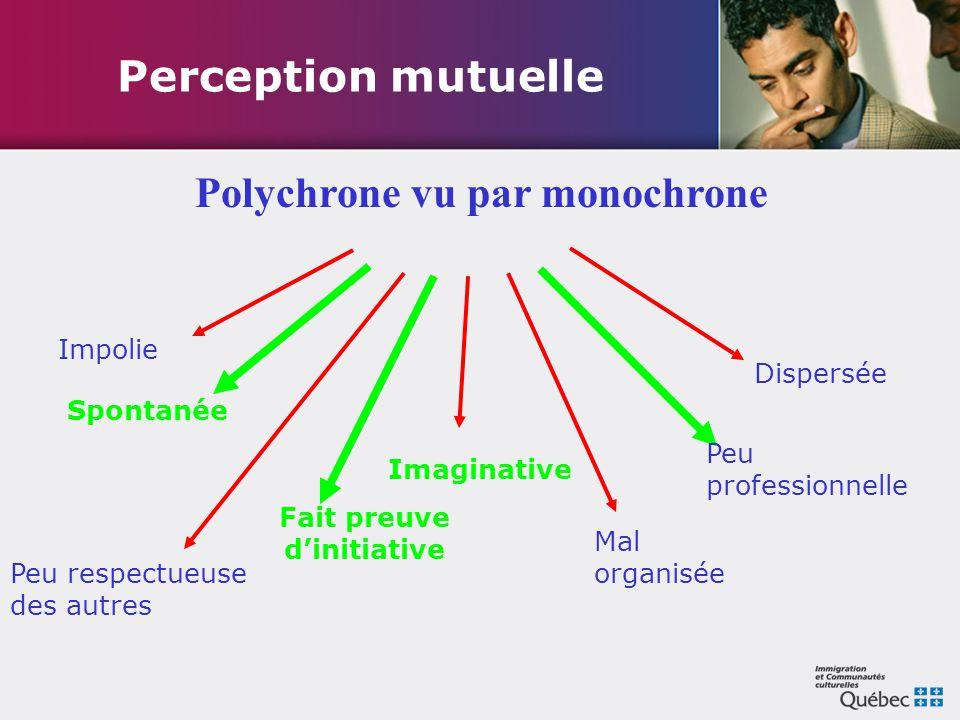 Perception mutuelle Polychrone vu par monochrone Impolie Peu respectueuse des autres Peu professionnelle Mal organisée Dispersée Fait preuve d'initiat