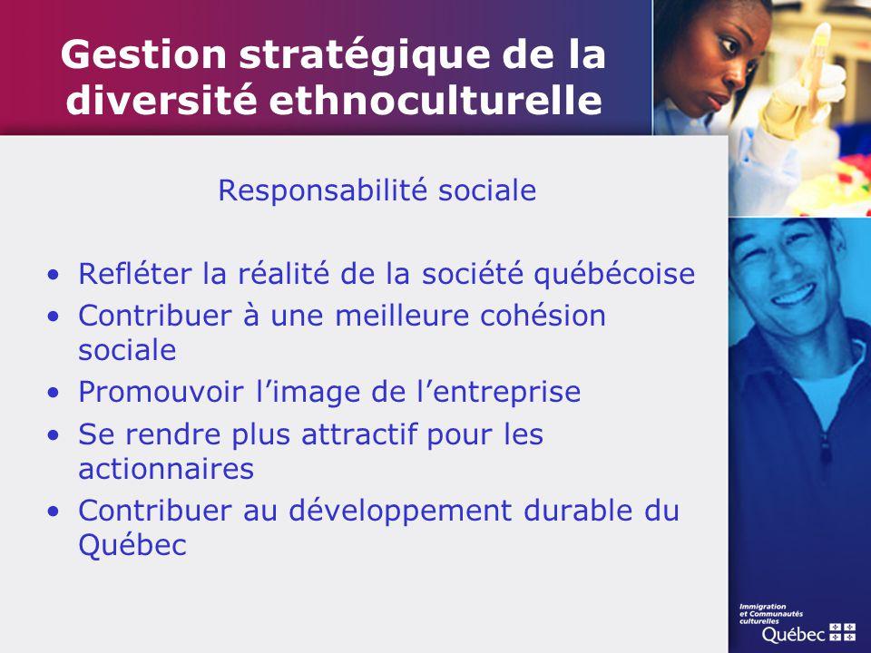 Gestion stratégique de la diversité ethnoculturelle Responsabilité sociale Refléter la réalité de la société québécoise Contribuer à une meilleure coh