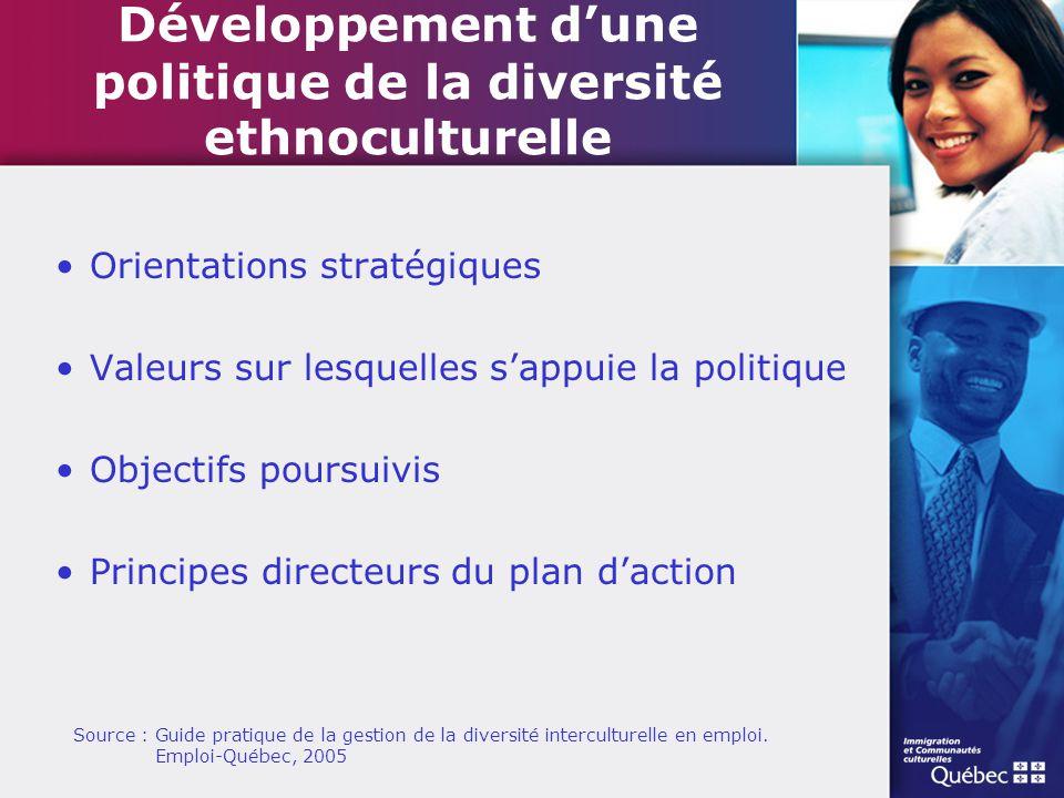 Développement d'une politique de la diversité ethnoculturelle Orientations stratégiques Valeurs sur lesquelles s'appuie la politique Objectifs poursui
