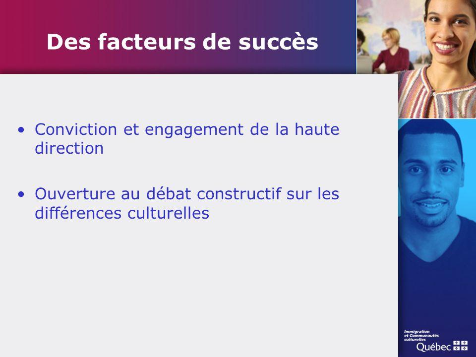 Des facteurs de succès Conviction et engagement de la haute direction Ouverture au débat constructif sur les différences culturelles