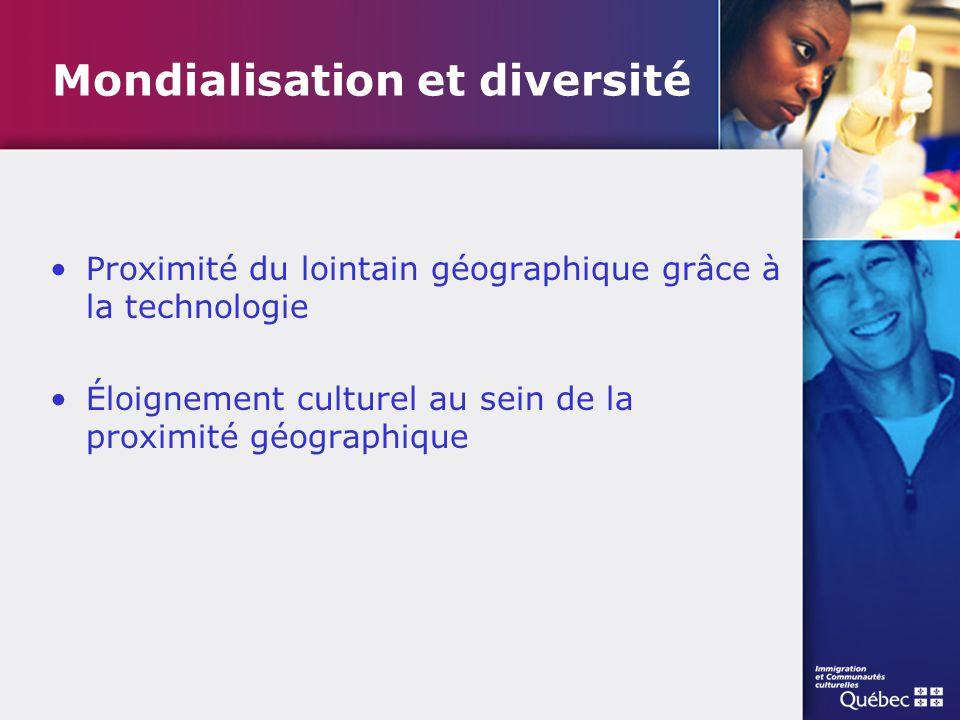 Mondialisation et diversité Proximité du lointain géographique grâce à la technologie Éloignement culturel au sein de la proximité géographique