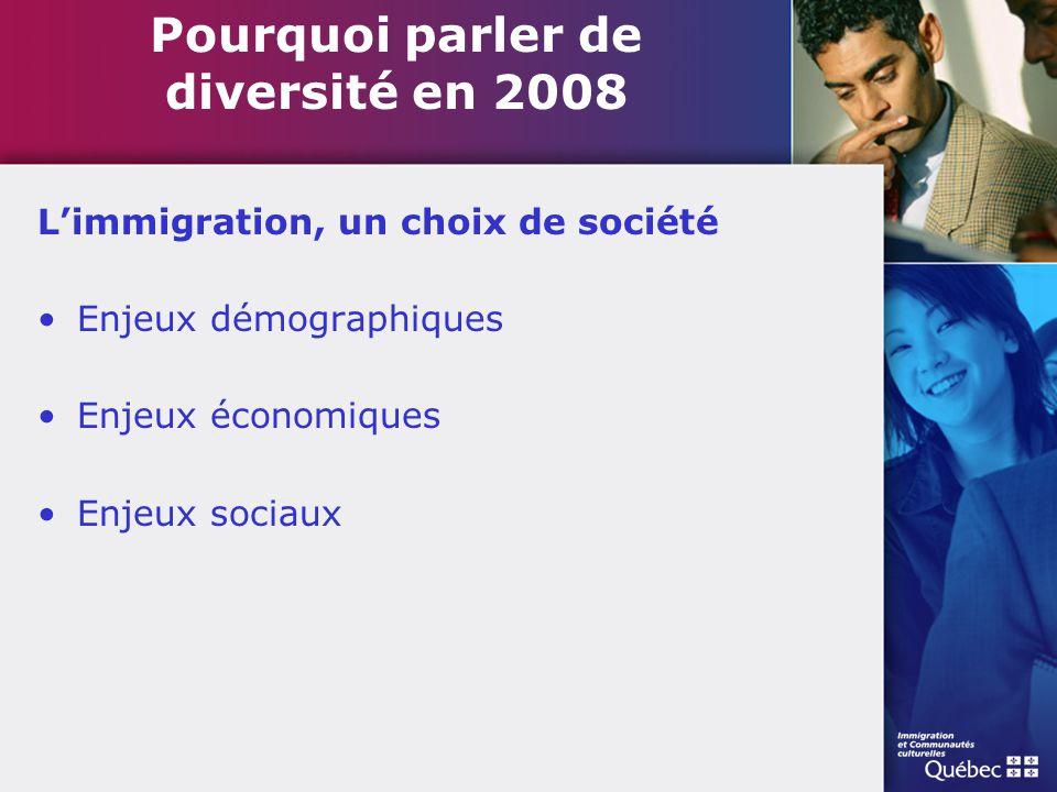 La pyramide des âges, 1951-2031 Enjeux démographiques Sources : Statistique Canada, Division de la démographie, Estimations de la population et Institut de la statistique du Québec