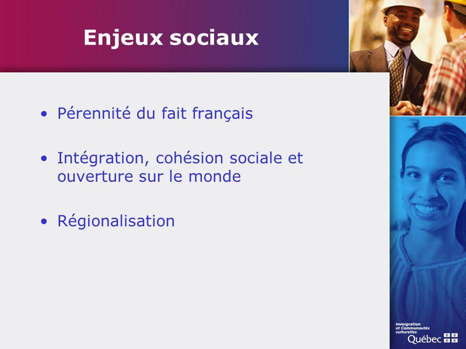 Enjeux sociaux Pérennité du fait français Intégration, cohésion sociale et ouverture sur le monde Régionalisation
