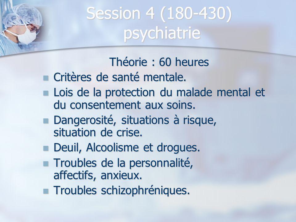 Session 4 (180-430) psychiatrie Théorie : 60 heures Critères de santé mentale. Critères de santé mentale. Lois de la protection du malade mental et du