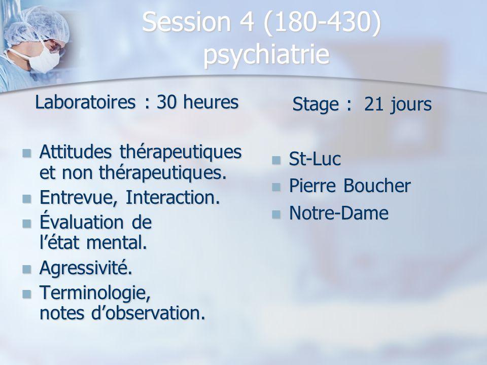 Session 4 (180-430) psychiatrie Laboratoires : 30 heures Attitudes thérapeutiques et non thérapeutiques. Attitudes thérapeutiques et non thérapeutique