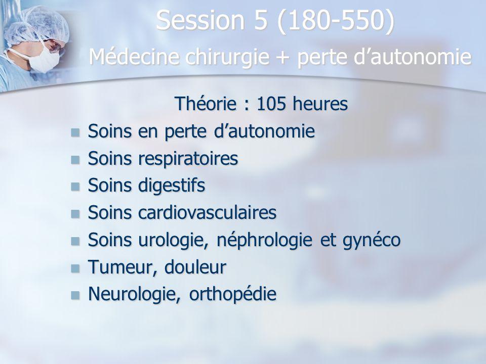 Session 5 (180-550) Médecine chirurgie + perte d'autonomie Théorie : 105 heures Soins en perte d'autonomie Soins en perte d'autonomie Soins respiratoi