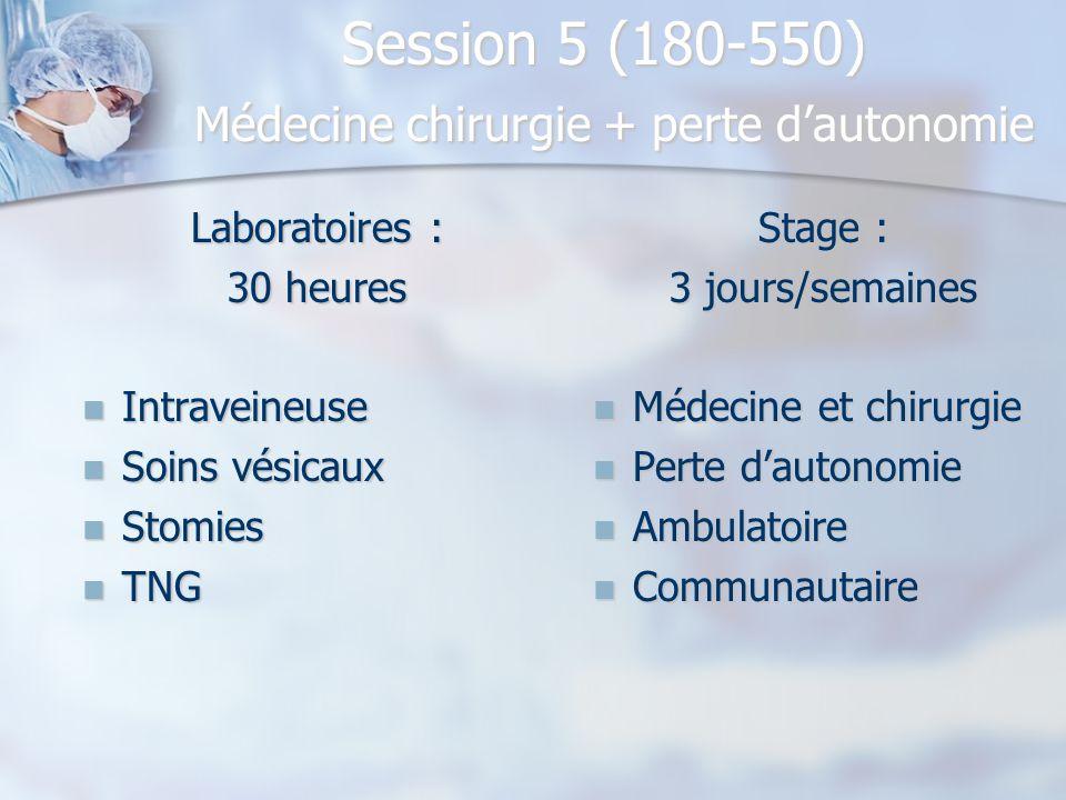 Session 5 (180-550) Médecine chirurgie + perte d'autonomie Laboratoires : 30 heures Intraveineuse Intraveineuse Soins vésicaux Soins vésicaux Stomies