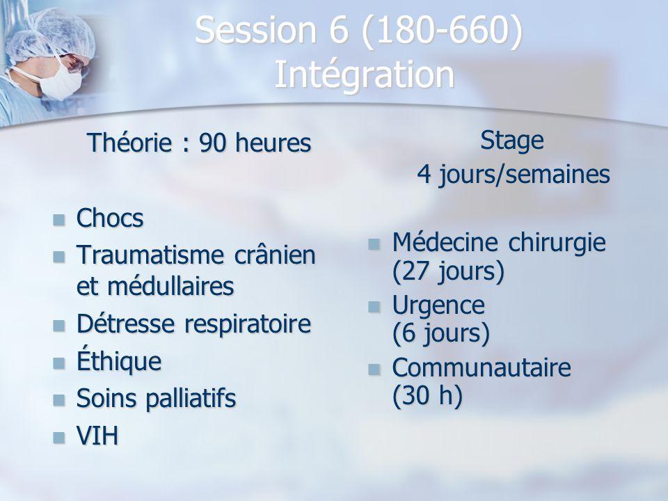 Session 6 (180-660) Intégration Théorie : 90 heures Chocs Chocs Traumatisme crânien et médullaires Traumatisme crânien et médullaires Détresse respira