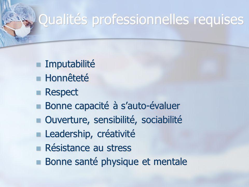 Qualités professionnelles requises Imputabilité Imputabilité Honnêteté Honnêteté Respect Respect Bonne capacité à s'auto-évaluer Bonne capacité à s'au